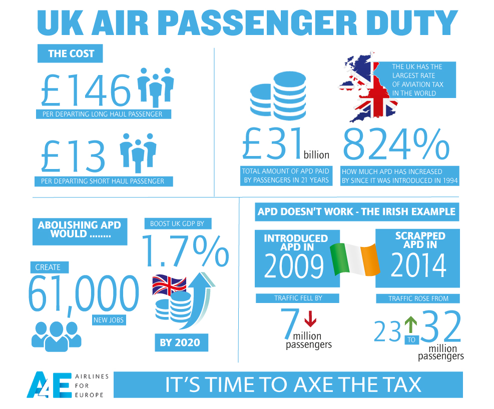 a4e-uk-air-passenger-duty