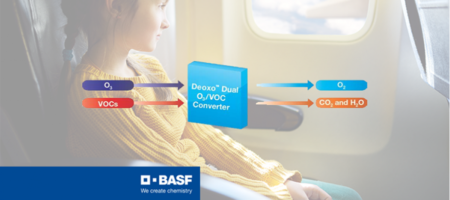 BASF and AAR signed agreement to jointly improve cabin air quality